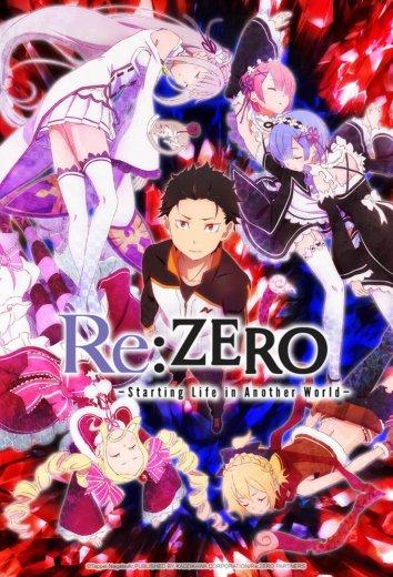 Смотреть Re: Жизнь в альтернативном мире с нуля онлайн в HD качестве 720p